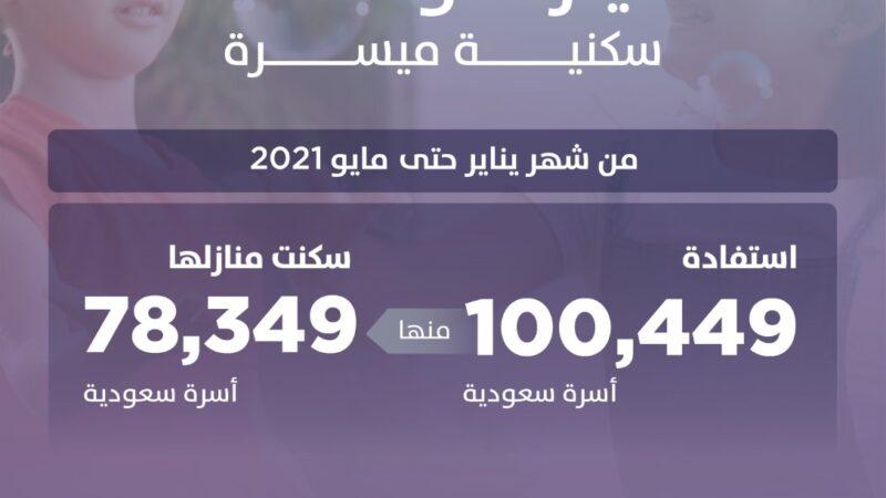 """أكثر من 100 ألف أسرة تستفيد من حلول """"سكني"""" منذ بداية العام حتى مايو الماضي .. ضمن جهود البرنامج لتسهيل التملك"""