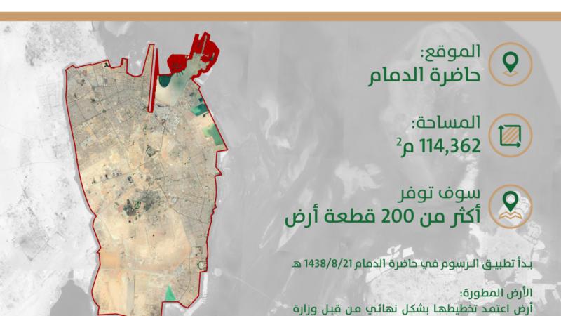 """""""الأراضي البيضاء"""": الانتهاء من تطوير 5 أراضي من قبل ملاكها في الدمام"""